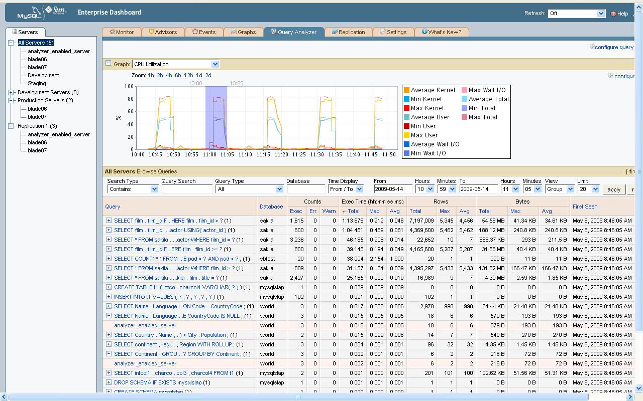download species, species concepts